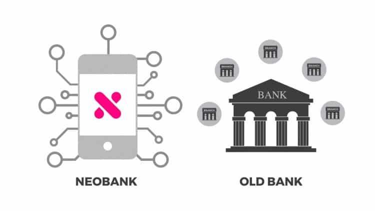 Sự khác biệt lớn nhất giữa Neobank và Digital bank đó chính là thực hiện tất cả giao dịch hoàn toàn thông qua trực tuyến